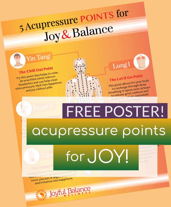Acupressure Poster